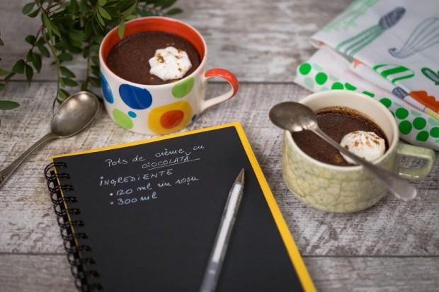 budinca de ciocolată
